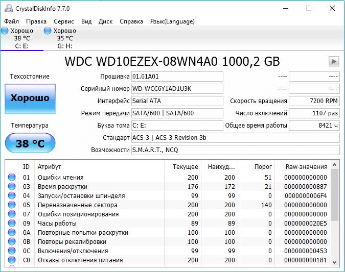CrystalDiskInfo программа чтобы узнать подробные характеристики жесткого диска и его состояние