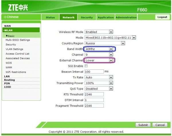 Настройка технических характеристик Wi-Fi в роутерах ZTE
