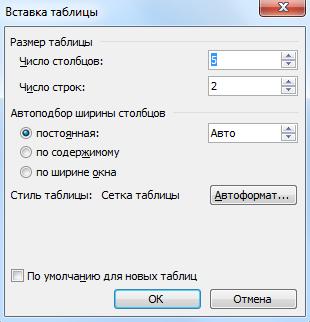 parametri-tablici-word2003