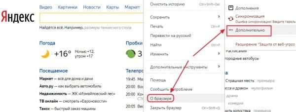 Выпадающее меню настроек браузера