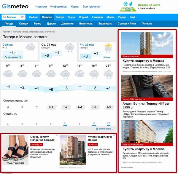Оптимизация рекламной сети «Яндекса»