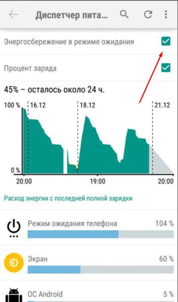 Отключение энергосбережение на Android