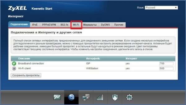 Интерфейс настроек маршрутизаторов ZyXEL