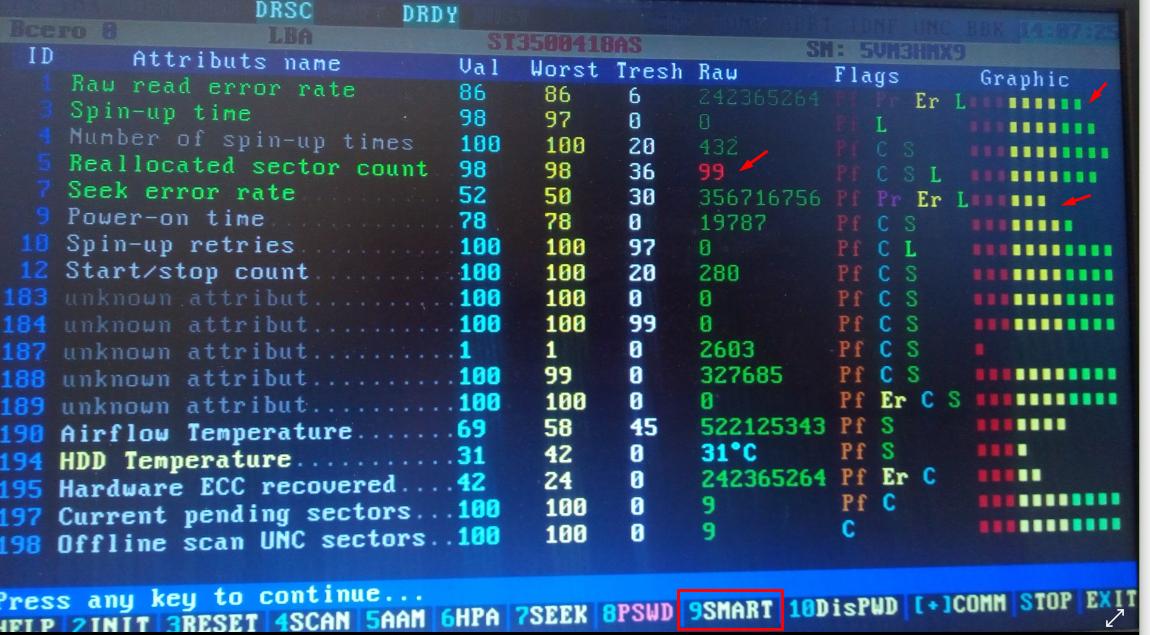 Проверка SMART жесткого диска с помощью программы Виктория. Лечение битых секторов на жестком диске