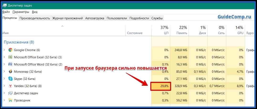 при запуске яндекс браузера загрузка процессора 100