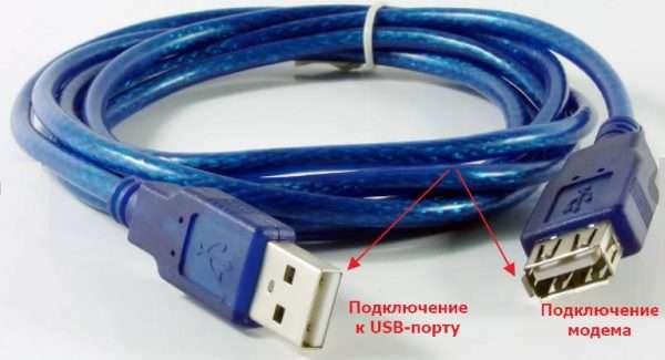 USB-удлинитель для подключения модема
