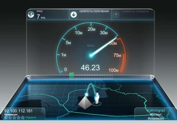 Процесс измерения скорости интернет-соединения