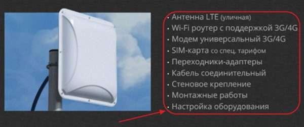 Комплект оборудования для подключения по Wi-Fi-технологии