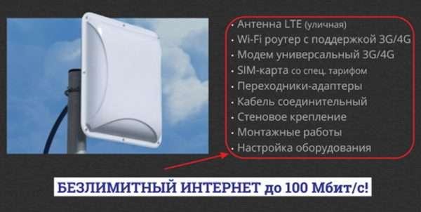 Комплект оборудования для подключения по Wi-Fi