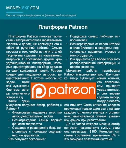 Платформа Patreon