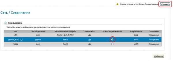 Изменённые настройки PPPoE-профиля на DIR-615