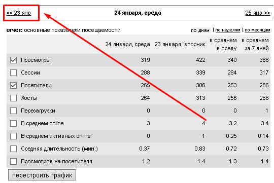 statistika-za-vchera