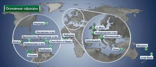 Основные офшорные зоны на карте