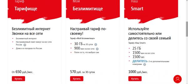 Тарифы «МТС» в Москве