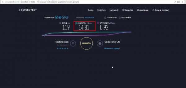 Окно отчёта замеров скорости интернет-соединения на сайте Speedtest