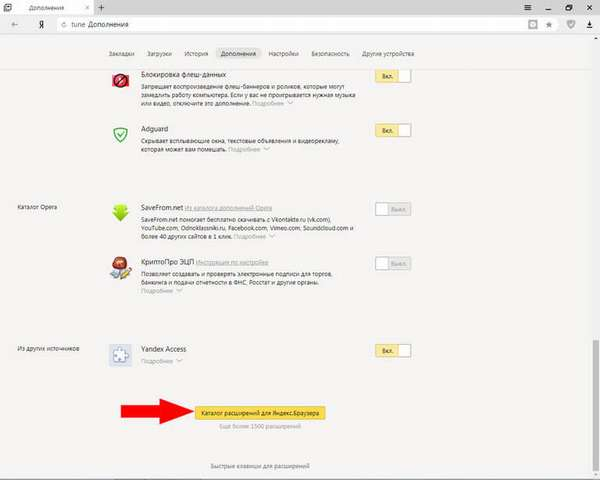 ВПН расширения для Яндекс Браузера