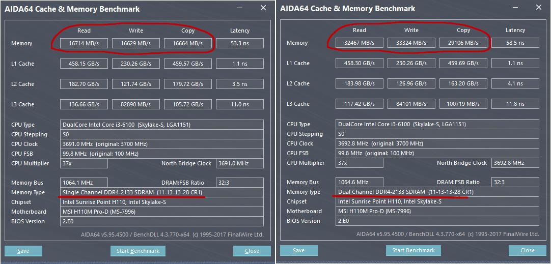 двухканальный режим оперативной памяти - прирост производительности