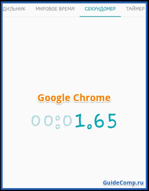 что лучше гугл или яндекс браузер