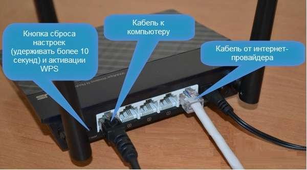 Схема подключения роутеров к провайдеру и ПК