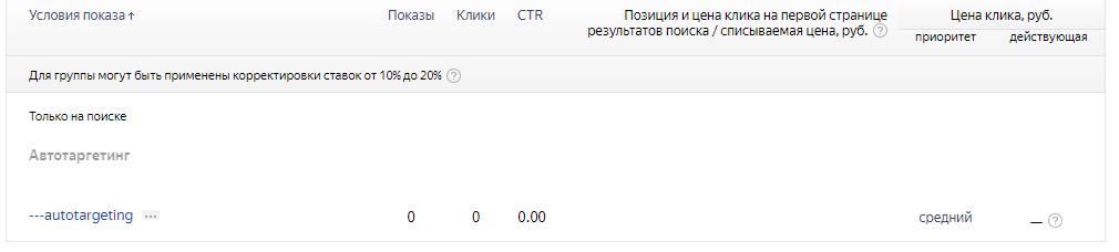 Автотаргетинг в Яндекс.Директе