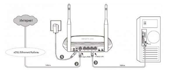Схема подлючения к сети