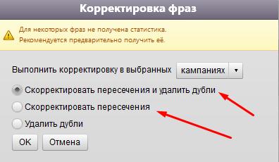 Кросс-минусовка слов в Яндекс.Директе