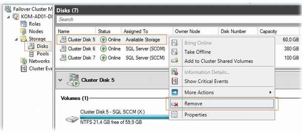 Удаление кластера SQL