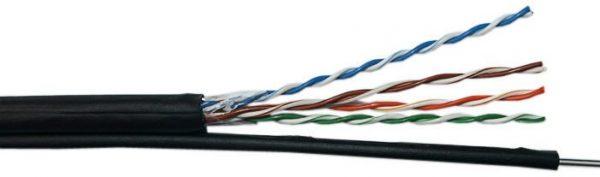 Шаг витка на каждой из пар кабеля LAN